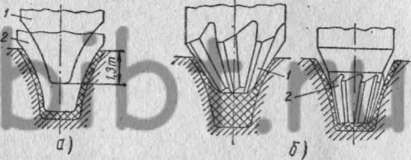 Схема чернового нарезания