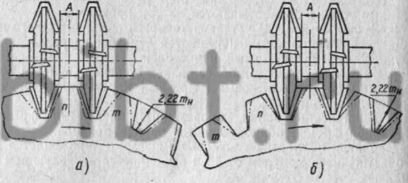 Схема прорезания дисковыми