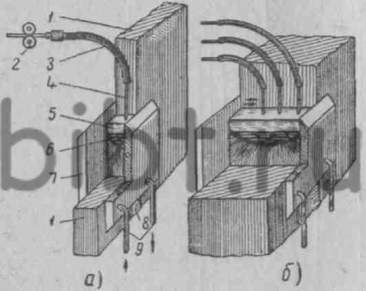 Схема процесса электрошлаковой