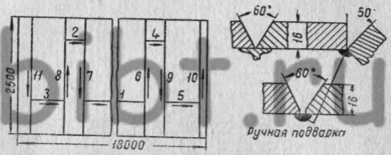Фиг.  279. Схема сварки настила опорного башмака шагающего экскаватора и типы стыковых соединений.