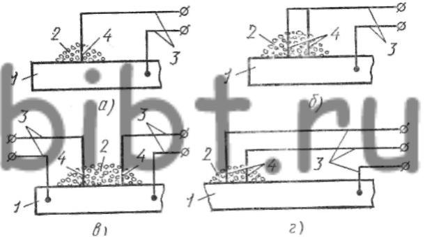 Схема электрошлаковой сварки.