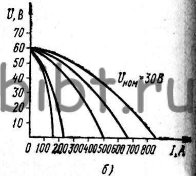 Сварочные трансформаторы типа СТН со встроенным дросселем.  Схема устройства трансформатора ТСД-1000-3.