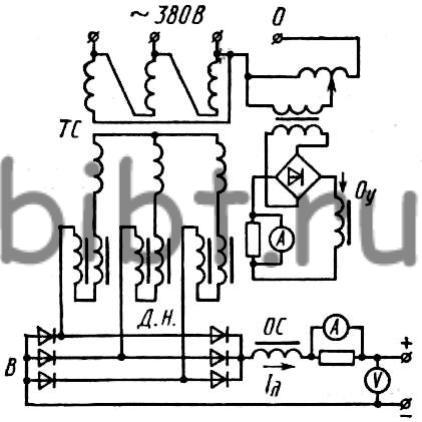 По такой схеме построен выпрямитель ИПГ-500 (рис. 119), состоящий из трехфазного трансформатора ТС, дросселей...