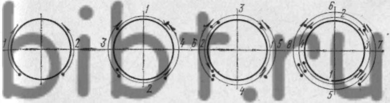 Схема сварки стыка трубы по