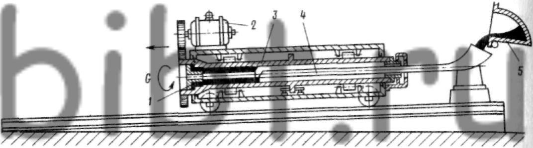 Формы устанавливают на литейных центробежных машинах...  Рис.  Ц-2.  Схема получения трубы центробежным литьем.