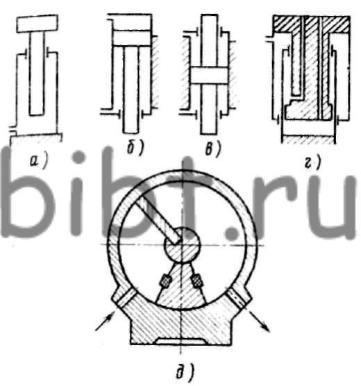Схемы гидродвигателей