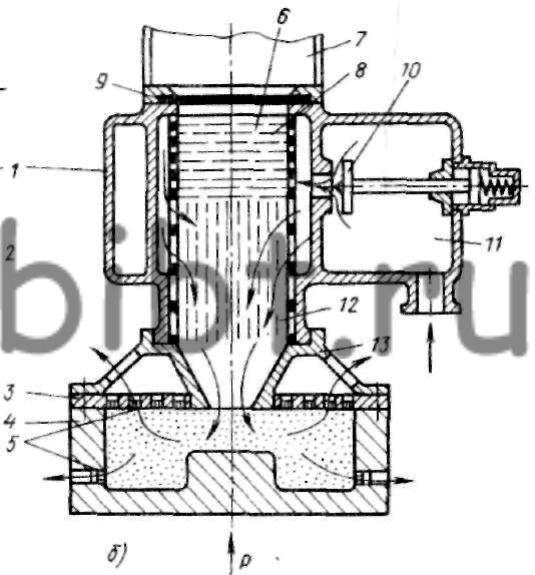 ПЕСКОСТРЕЛЬНАЯ ГОЛОВКА - пневматическое устройство пескострельной формовочной (стержневой) литейной машины...