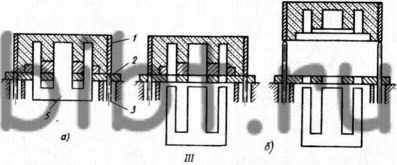 Схема вытяжки модели на вытяжной формовочной литейной машине с помощью штифтов (I) или рамки (II), а также...