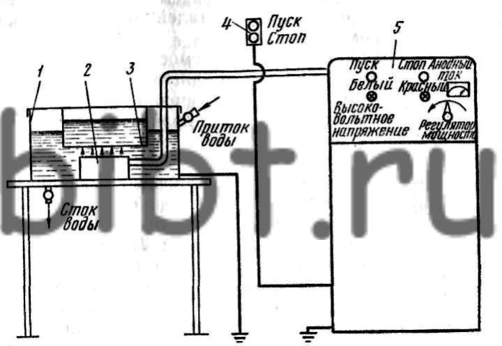 Рис. 73.  Схема ультразвуковой установки.  Обдувают детали сжатым воздухом, подаваемым под...