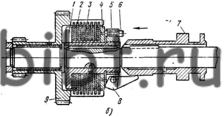 штука. муфта предохранительная фрикционная, с номинальным крутящимся моментом 250 Н*м, ГОСТ 15622-96.