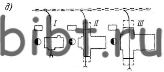 толкающие подвесные конвейеры с автоматическим адресованием грузов Для межоперационных передач обрабатываемых деталей...