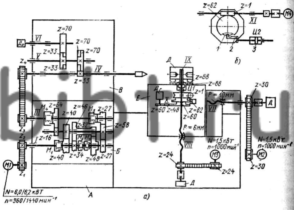Рис. 54.  Кинематическая схема токарно-револьверного станка 1В340Ф30 с ЧПУ.