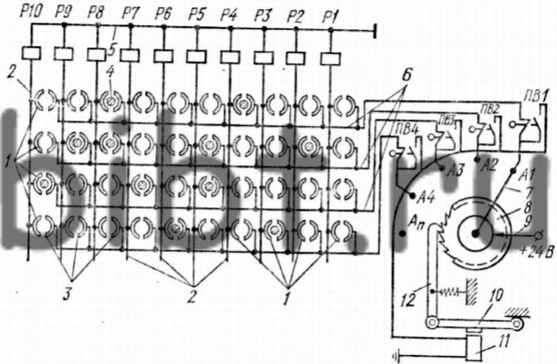 Схема штекерной панели