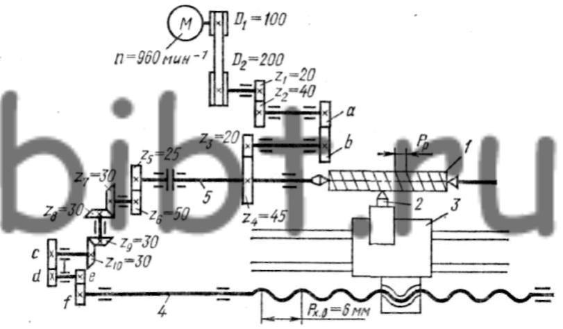 Рис. 1. Кинематическая схема токарно-винторезного станка.