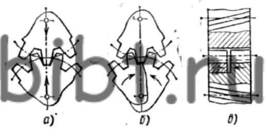 В червячных передачах зазор устраняют осевым смещением червяка.  Устранение зазора в редукторах можно осуществлять...
