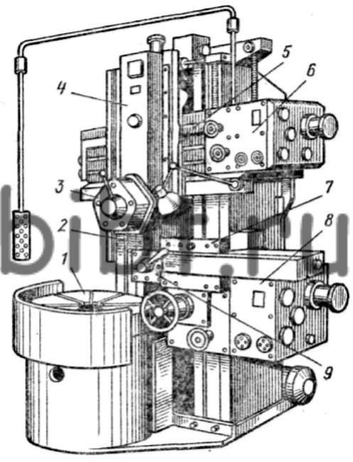 6. одностоечный карусельный станок 1512.