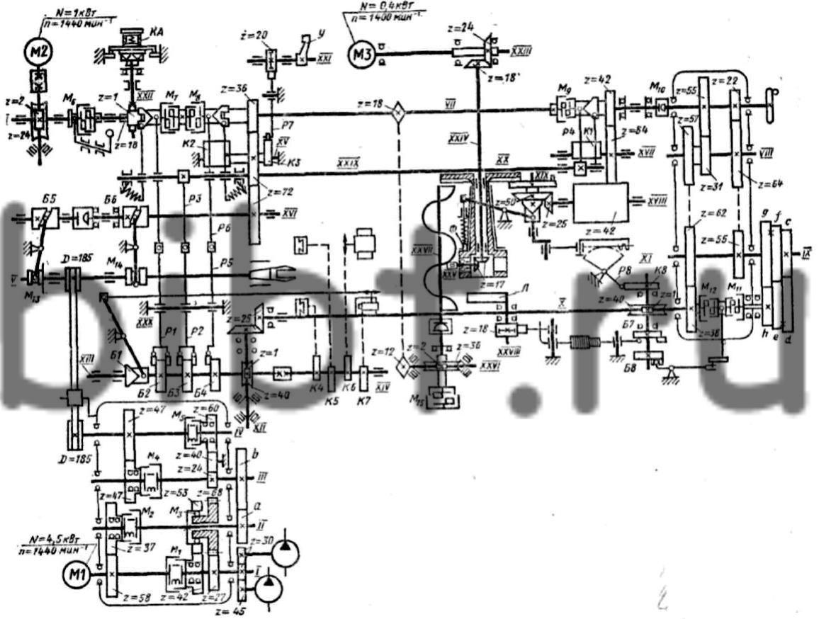 При этом через передачи z... Рис. 38.  Кинематическая схема токарно-револьверного автомата 1Б140.
