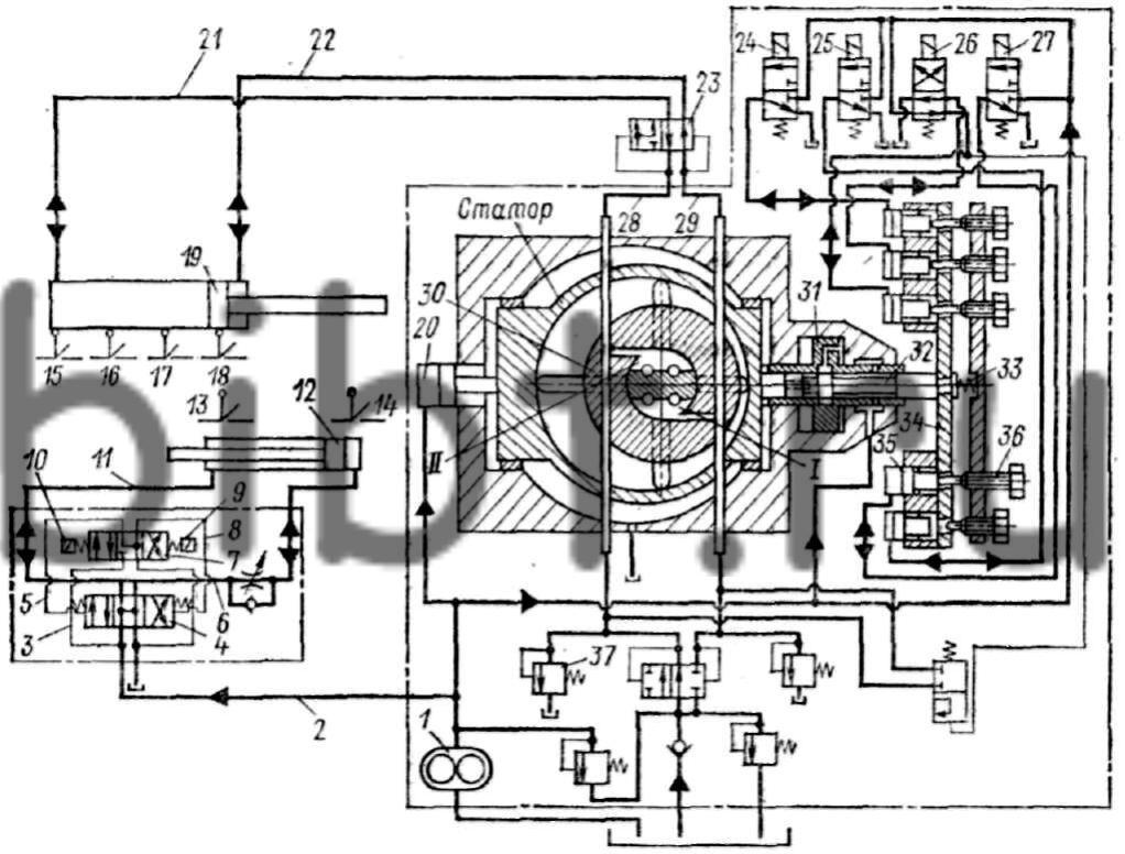 Токарные станок сделать схема.  Схема станка 7б55 гидравлическая схема.