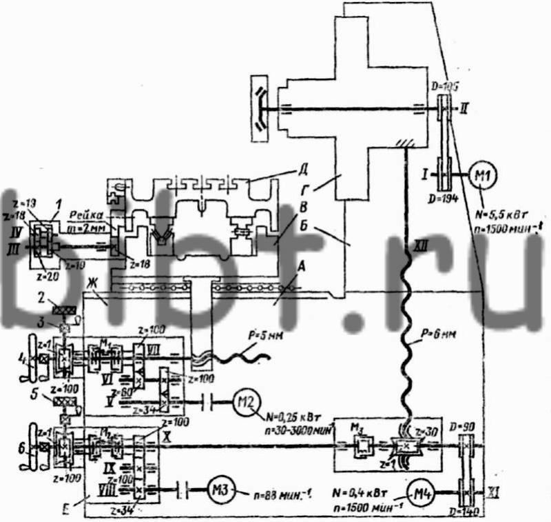 Рис. 125.  Кинематическая схема плоскошлифовального станка 3Е711В.