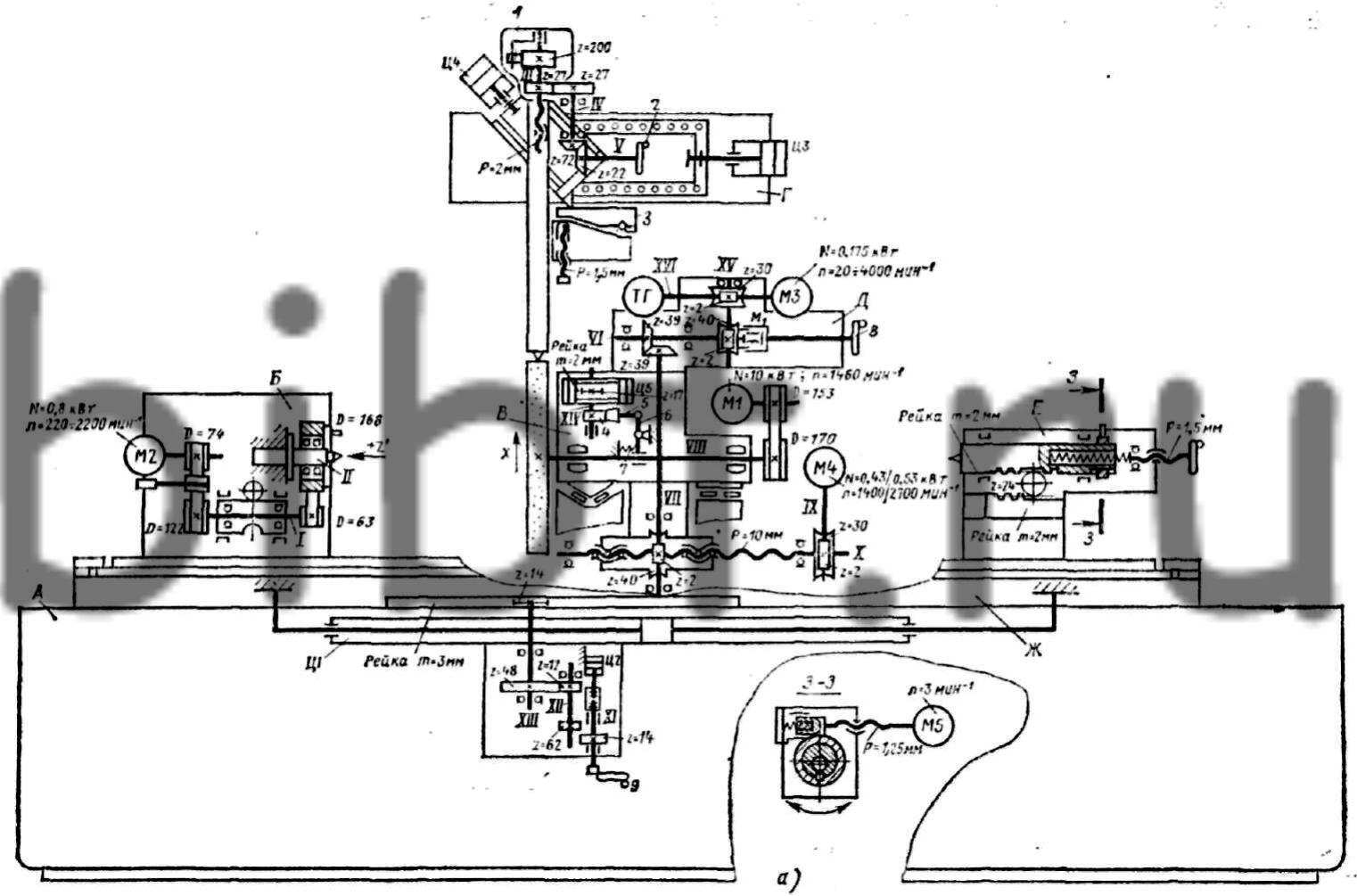 » Кинематическая схема круглошлифовального станка 3м151 ...: http://mindwil.sytes.net/archives/2529