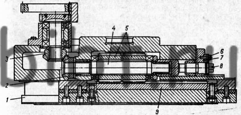 Кинематическая схема горизонтально-расточного станка 2А620Ф2-1 с ЧПУ.  Привод радиального суппорта станка 2А620Ф2-1.