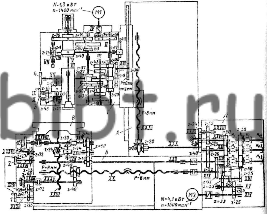 электрические схемы стиральной машины zanussi jet system 900