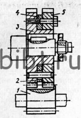 принципиальная схема шлифовального станка