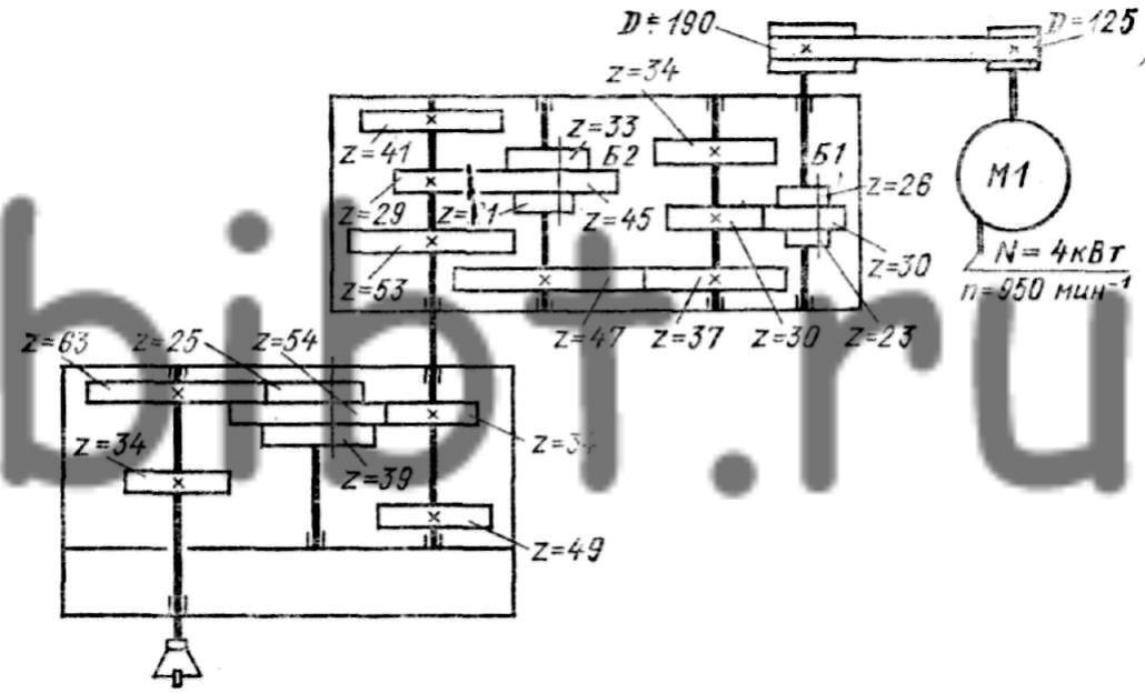 Рис. 90.  Кинематическая схема привода главного движения станка 6520Ф3-36.