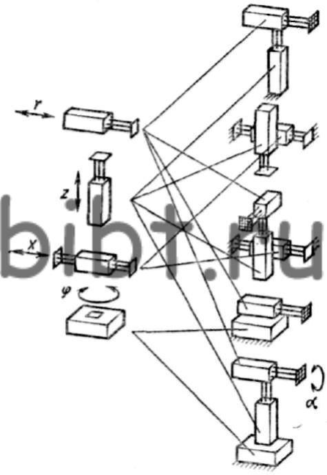 Схема построения агрегатной