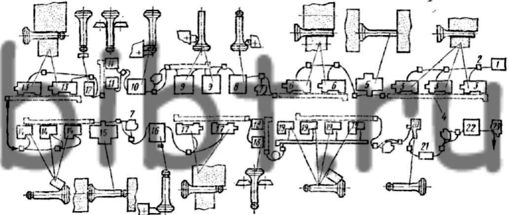 Схема автоматической линии для