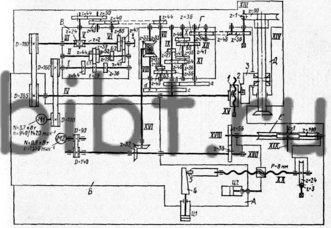 Кинематическая схема зубодолбежного полуавтомата 5140.  Движения в зубодолбежном станке 5140 (рис. 138).