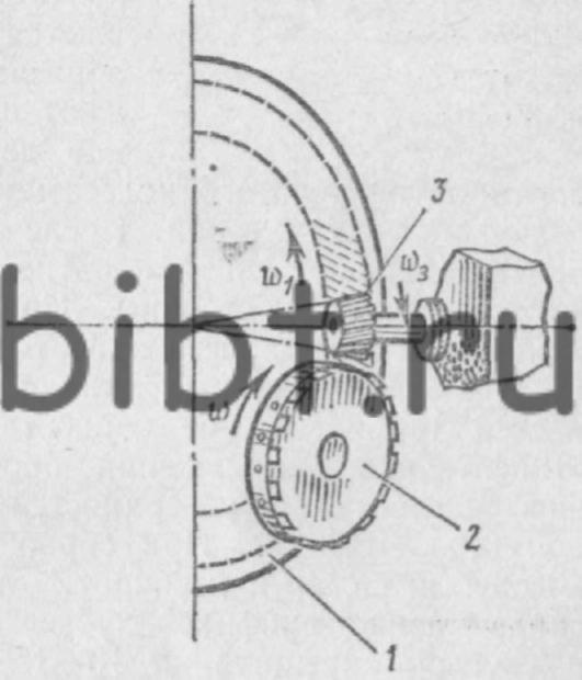 Схема нарезания конического