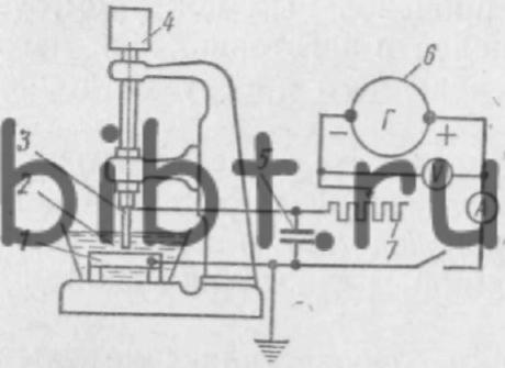 Схема станка для