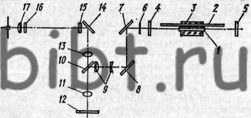 Схема лазерной обработки