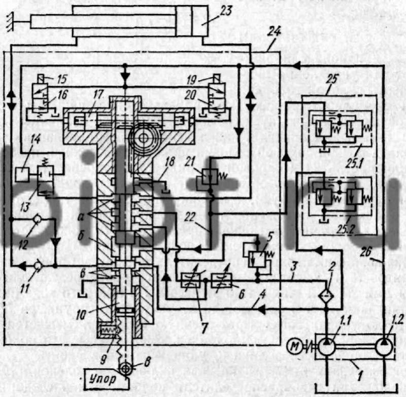 Гидросхема привода подачи