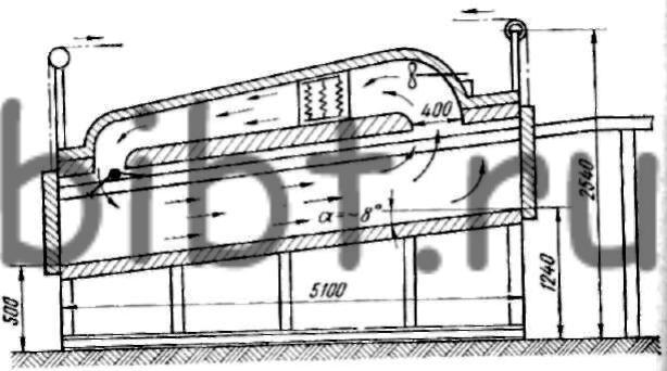 Схема камерной электрической
