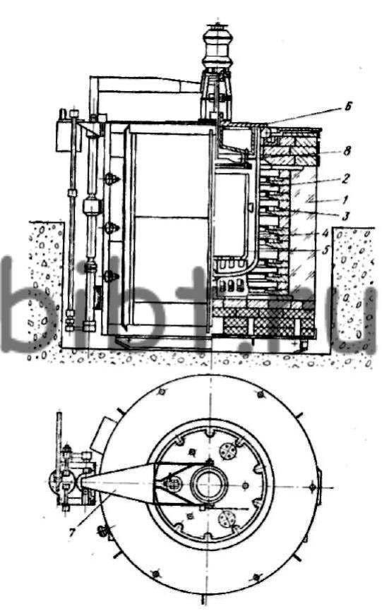 Рис. 55.  Схема шахтной электрической печи: 1 - крышка; 2 - вентилятор; 3 - нагревательная камера; 4...