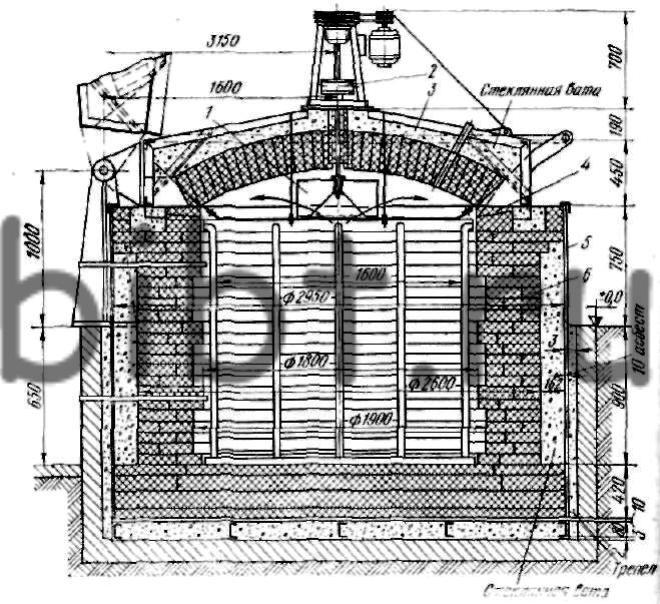 Печи непрерывного действия имеют более сложную и... Рис. 58 Схема шахтной электрической печи.