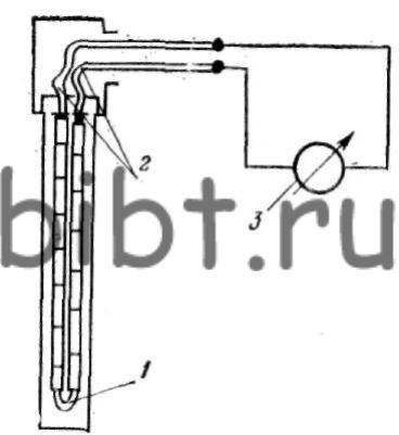 Термоэлектрический пирометр.