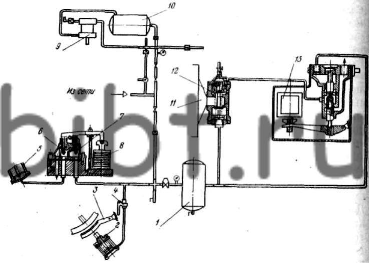 Схема электропневматического