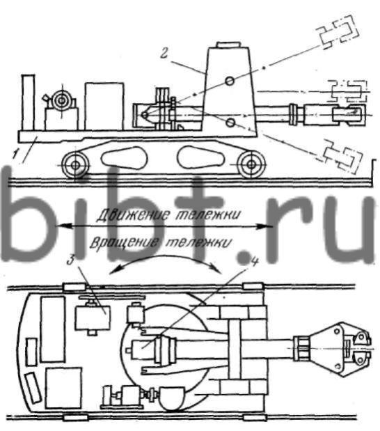 Схема тележечного
