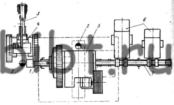 Рис. 55.  Схема расположения пластинчатых транспортеров в агрегате кривошипного горячештамповочного пресса.
