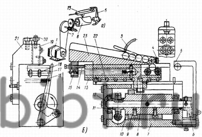 Схема клеймильного механизма