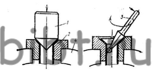 Развальцовка концов труб. Общий вид и схема работы развальцовочного станка.