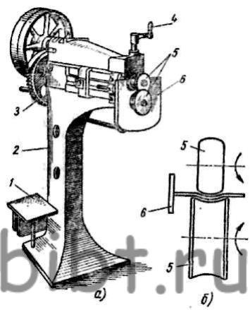Зиговочный станок своими руками чертежи 42