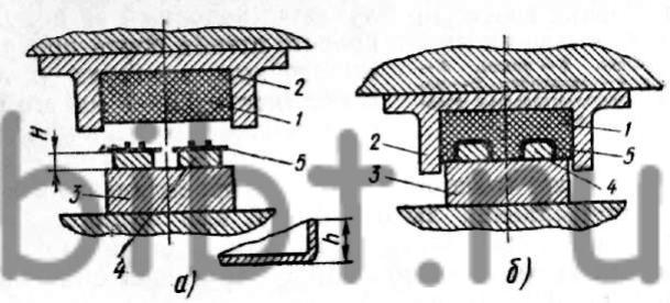Схема формовки резиной на