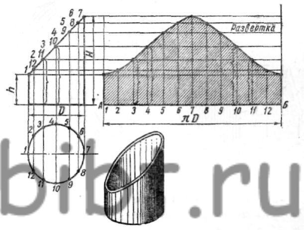 Построение развертки усеченного цилиндра