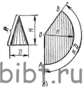 Построение разверток боковой поверхности конуса