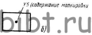Знак места маркировки