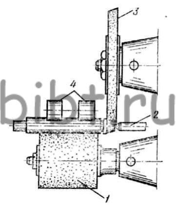 Схема бесцентрового шлифования